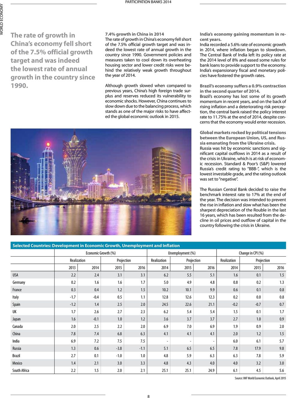 Government policies and measures taken to cool down its overheating housing sector and lower credit risks were behind the relatively weak growth throughout the year of 2014.