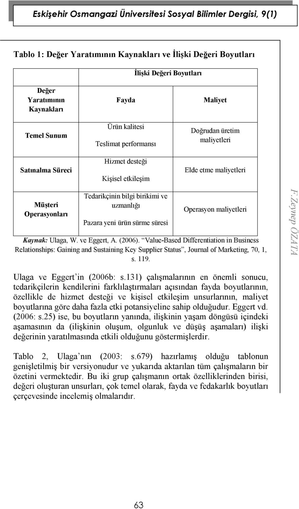 Kaynak: Ulaga, W. ve Eggert, A. (2006). Value-Based Differentiation in Business Relationships: Gaining and Sustaining Key Supplier Status, Journal of Marketing, 70, 1, s. 119.