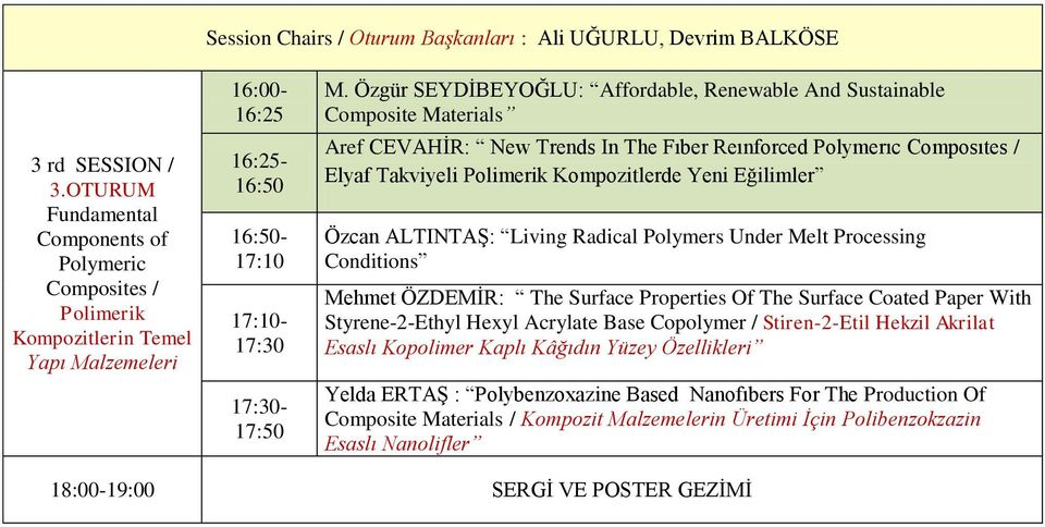 Özgür SEYDĠBEYOĞLU: Affordable, Renewable And Sustainable Materials Aref CEVAHĠR: New Trends In The Fıber Reınforced Polymerıc Composıtes / Elyaf Takviyeli lerde Yeni Eğilimler Özcan ALTINTAġ: Living