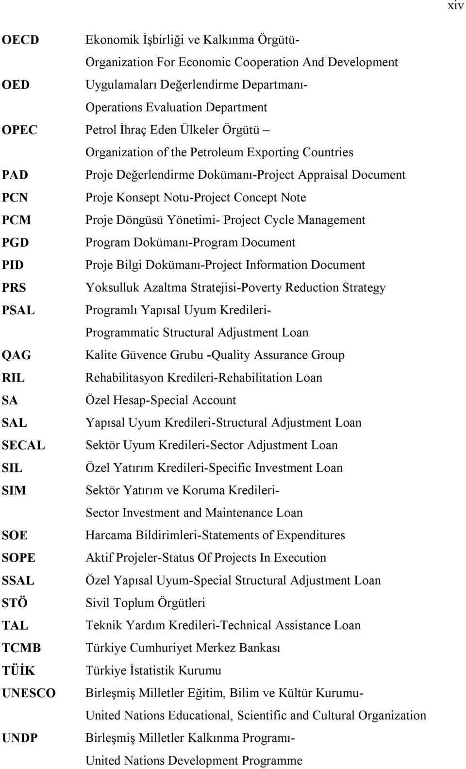 Yönetimi- Project Cycle Management PGD Program Dokümanı-Program Document PID Proje Bilgi Dokümanı-Project Information Document PRS Yoksulluk Azaltma Stratejisi-Poverty Reduction Strategy PSAL