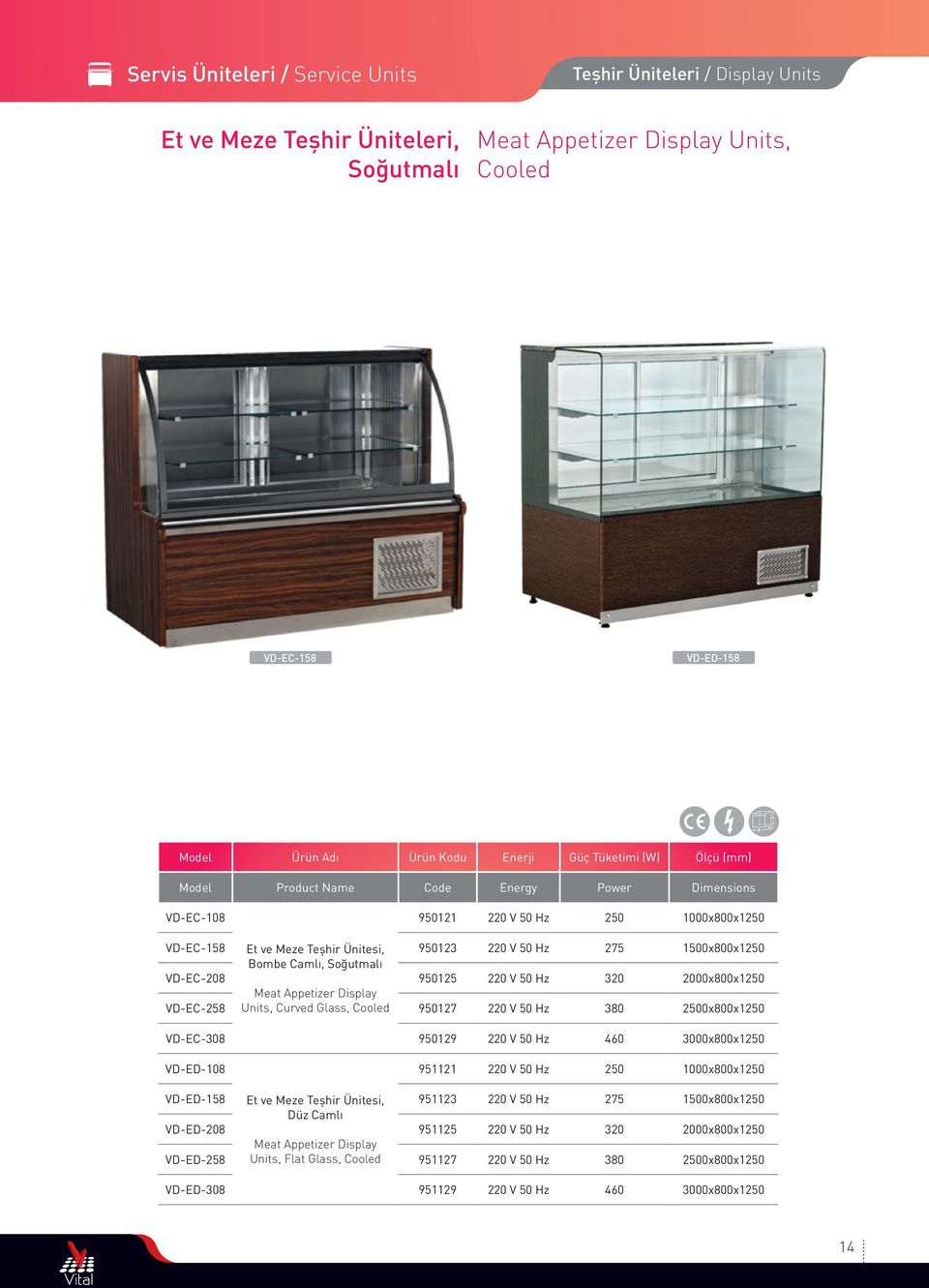 V 50 Hz 220 V 50 Hz 275 320 1500x800x1250 2000x800x1250 VD-EC-258 Meat Appetizer Display Units, Curved Glass, Cooled 950127 220 V 50 Hz 380 2500x800x1250 VD-EC-308 950129 220 V 50 Hz 460