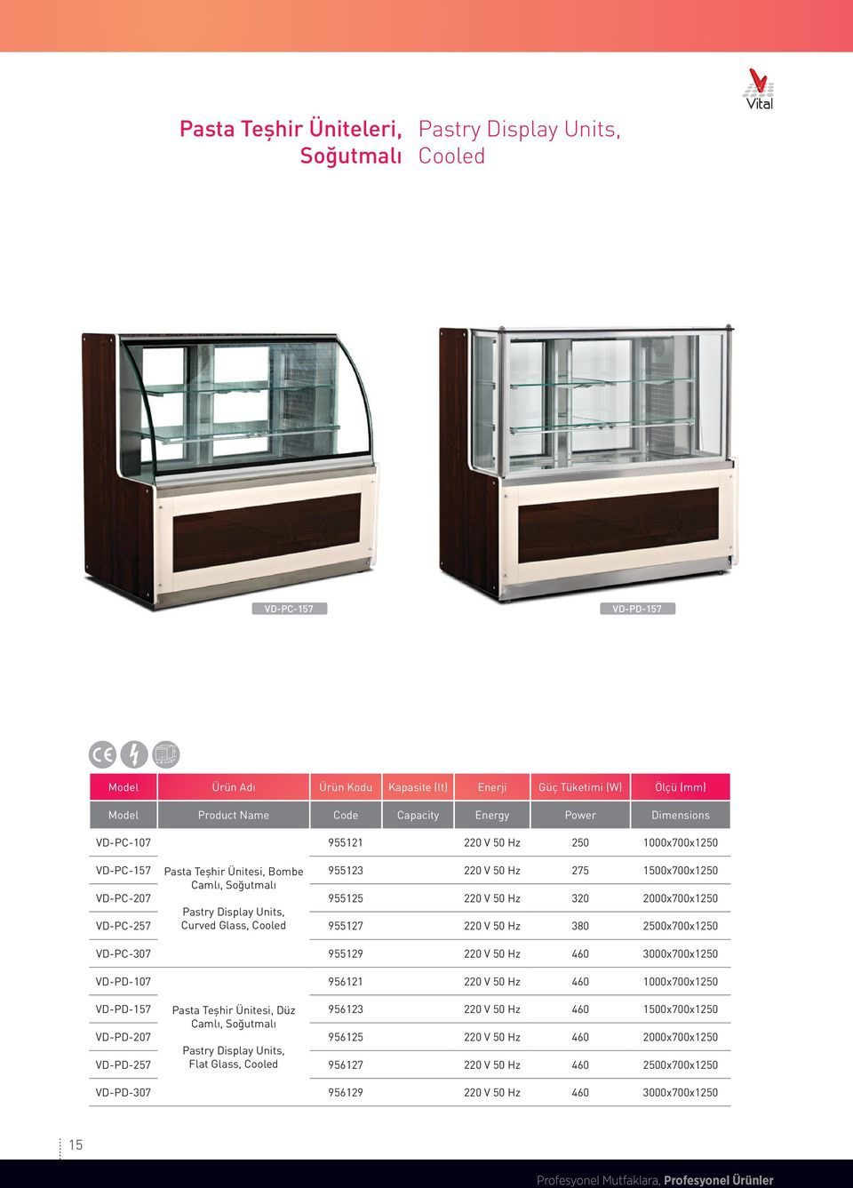 VD-PC-257 Pastry Display Units, Curved Glass, Cooled 955127 220 V 50 Hz 380 2500x700x1250 VD-PC-307 955129 220 V 50 Hz 460 3000x700x1250 VD-PD-107 956121 220 V 50 Hz 460 1000x700x1250 VD-PD-157
