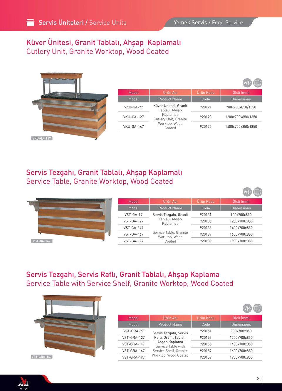 (mm) VKU-GA-127 VKU-GA-147 VKU-GA-147 Servis Tezgahı, Granit Tablalı, Ahşap Kaplamalı Service Table, Granite Worktop, Wood Coated Product Name Code Dimensions VST-GA-97 Servis Tezgahı, Granit