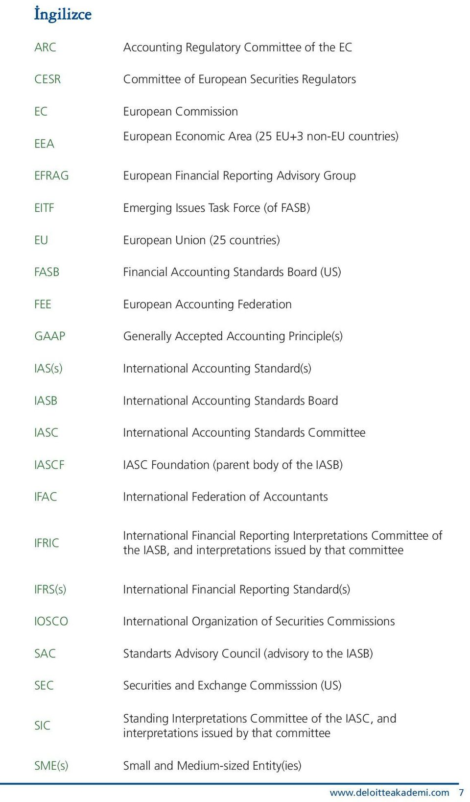 European Accounting Federation Generally Accepted Accounting Principle(s) International Accounting Standard(s) International Accounting Standards Board International Accounting Standards Committee