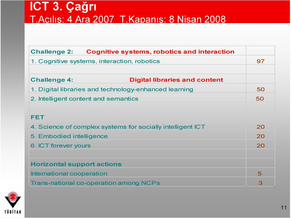 Digital libraries and technology-enhanced learning 50 2. Intelligent content and semantics 50 FET 4.