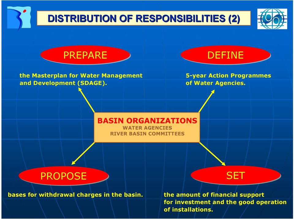 BASIN ORGANIZATIONS WATER AGENCIES RIVER BASIN COMMITTEES PROPOSE bases for withdrawal