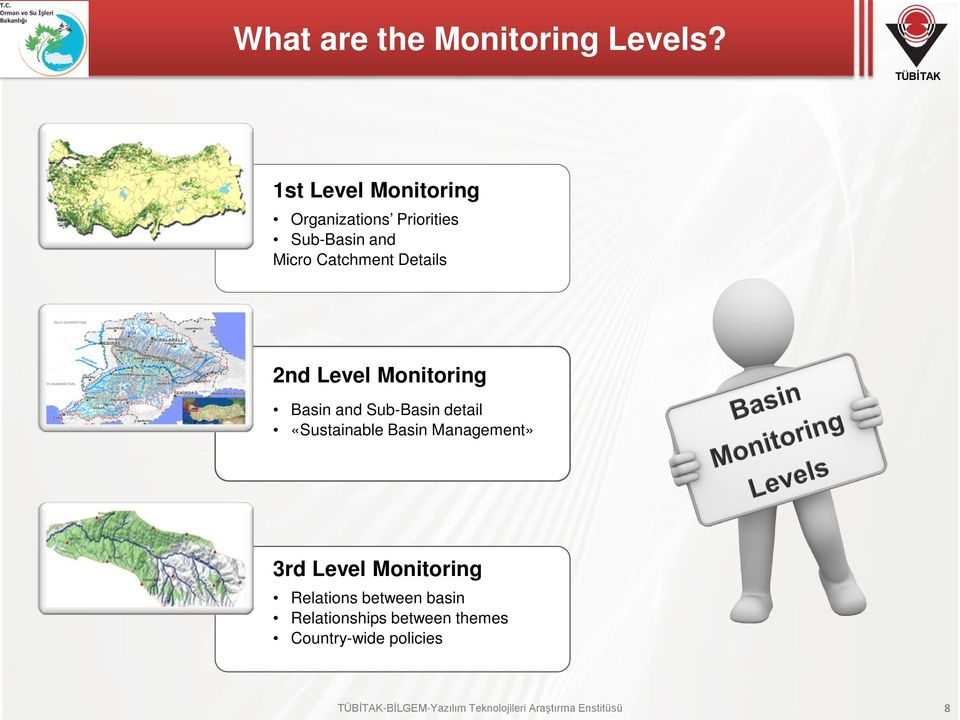 2nd Level Monitoring Basin and Sub-Basin detail «Sustainable Basin Management» 3rd