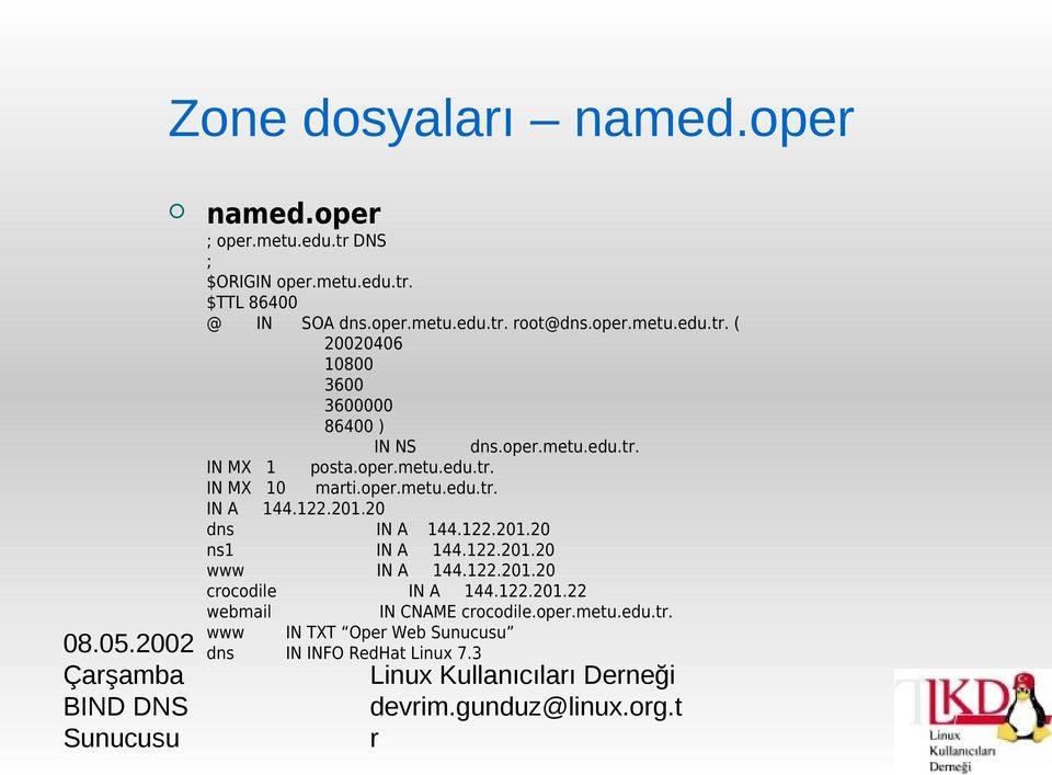 ope.metu.edu.t. IN A 144.122.201.20 dns IN A 144.122.201.20 ns1 IN A 144.122.201.20 www IN A 144.122.201.20 cocodile IN A 144.