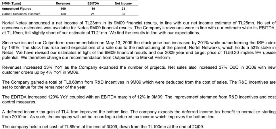 The Company s revenues were in line with our estimate while its EBITDA, at TL19mn, fell slightly short of our estimate of TL21mn. We find the results in line with our expectations.