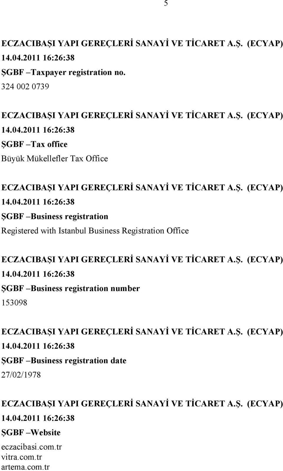 registration Registered with Istanbul Business Registration Office ŞGBF