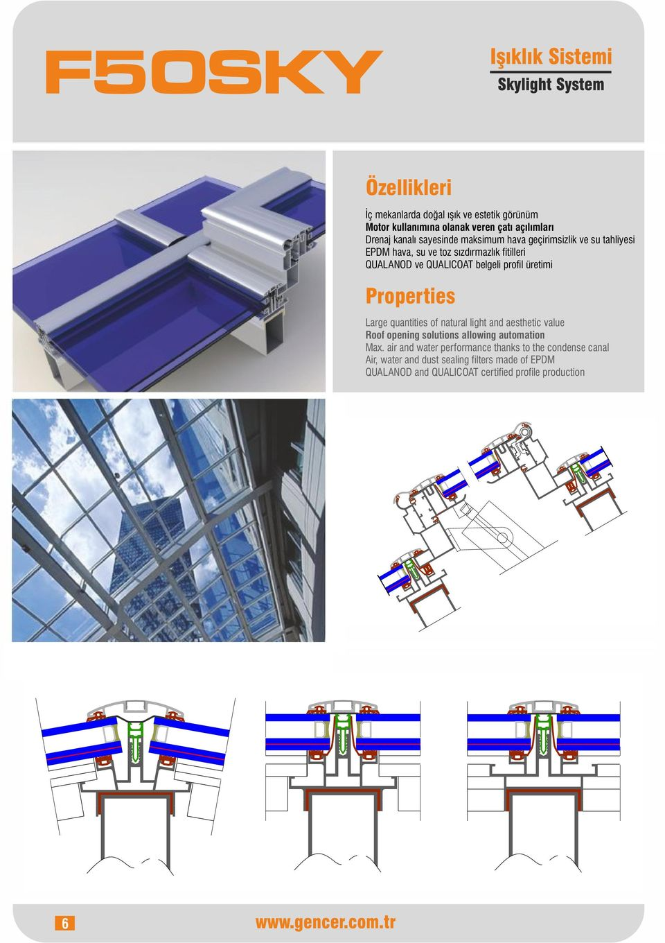 fitilleri Large quantities of natural light and aesthetic value Roof opening solutions allowing