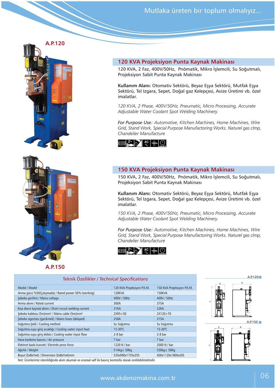 120 KVA, 2 Phase, 400V/50Hz, Pneumatic, Micro Processing, Accurate Adjustable Water Coolant Spot Welding Machinery. Grid, Stand Work, Special Purpose Manufactoring Works.
