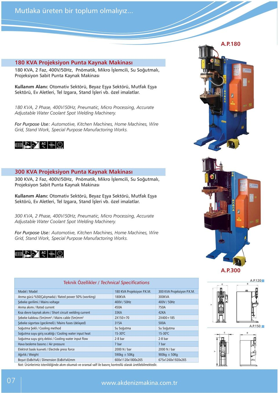 180 KVA, 2 Phase, 400V/50Hz, Pneumatic, Micro Processing, Accurate Adjustable Water Coolant Spot Welding Machinery. Grid, Stand Work, Special Purpose Manufactoring Works.