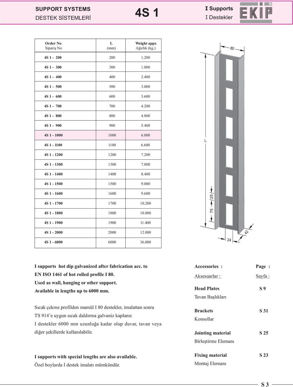 0 75 25 4S 1-1900 1900 11.0 4S 1-2000 2000 12.000 42 4S 1-6000 6000 36.000 24 I supports hot dip galvanized after fabrication acc. to EN ISO 1461 of hot rolled profile I.