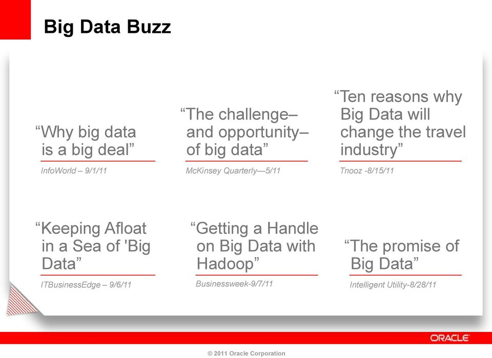Tnooz -8/15/11 Keeping Afloat in a Sea of 'Big Data ITBusinessEdge 9/6/11 Getting a Handle