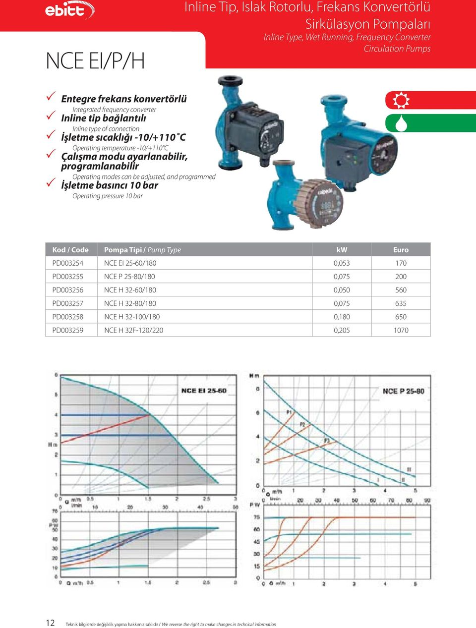 adjusted, and programmed P İşletme basıncı 10 bar Operating pressure 10 bar Kod / Code Pompa Tipi / Pump Type kw Euro PD003254 NCE EI 25-60/180 0,053 170 PD003255 NCE P 25-80/180 0,075 200 PD003256