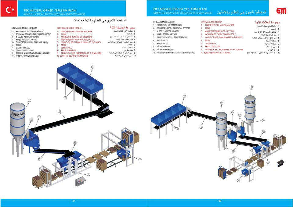 HELEZONU 9 - MÝXERDEN MAKÝNAYA TRANSFER BANDI 10 - PRES ÜSTÜ DAÐITICI BANDI AUTOMATIC MXER GROUP 1 - CONCRETE BLOCK MAKING MACHINE 2 - CUBER 3 - AGGREGATE BUNKERS OF 4 SECTIONS 4 - WEIGHING BELT WITH