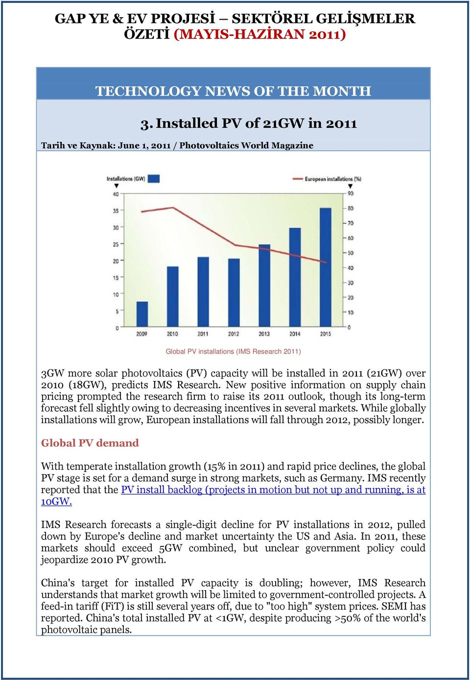 2011 (21GW) over 2010 (18GW), predicts IMS Research.