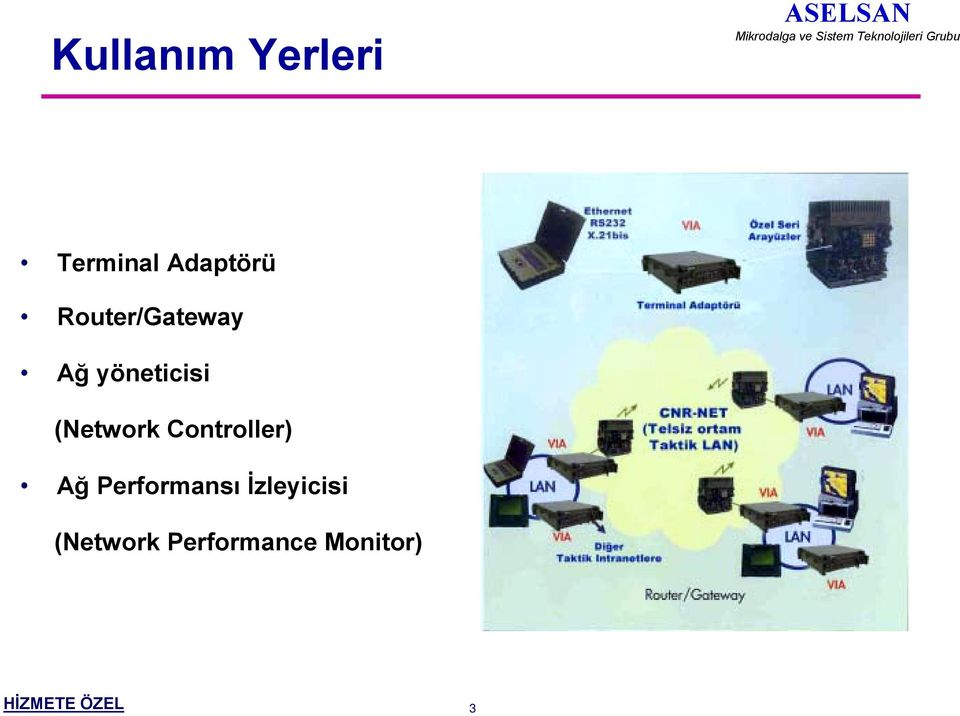 (Network Controller) Ağ Performansõ