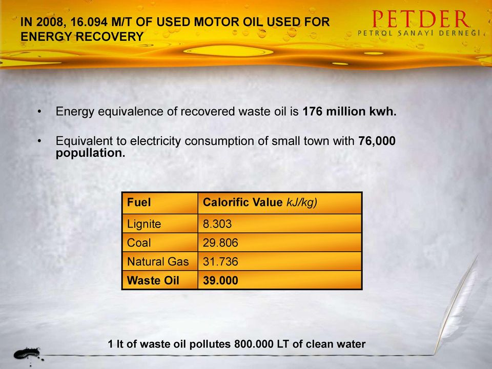waste oil is 176 million kwh.