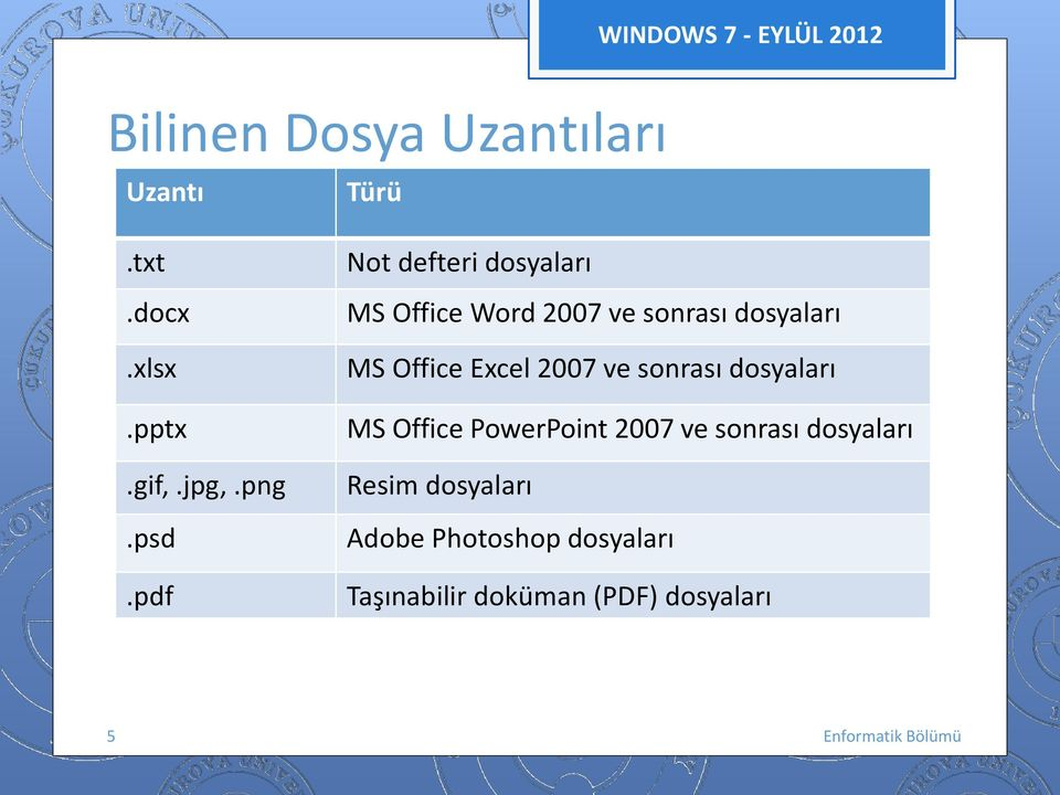 xlsx MS Office Excel 2007 ve snrası dsyaları.