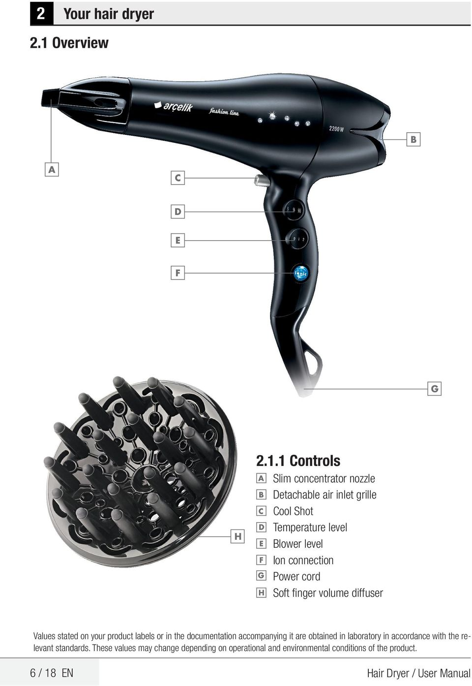 1 Controls A Slim concentrator nozzle B Detachable air inlet grille C Cool Shot D Temperature level E Blower level F Ion