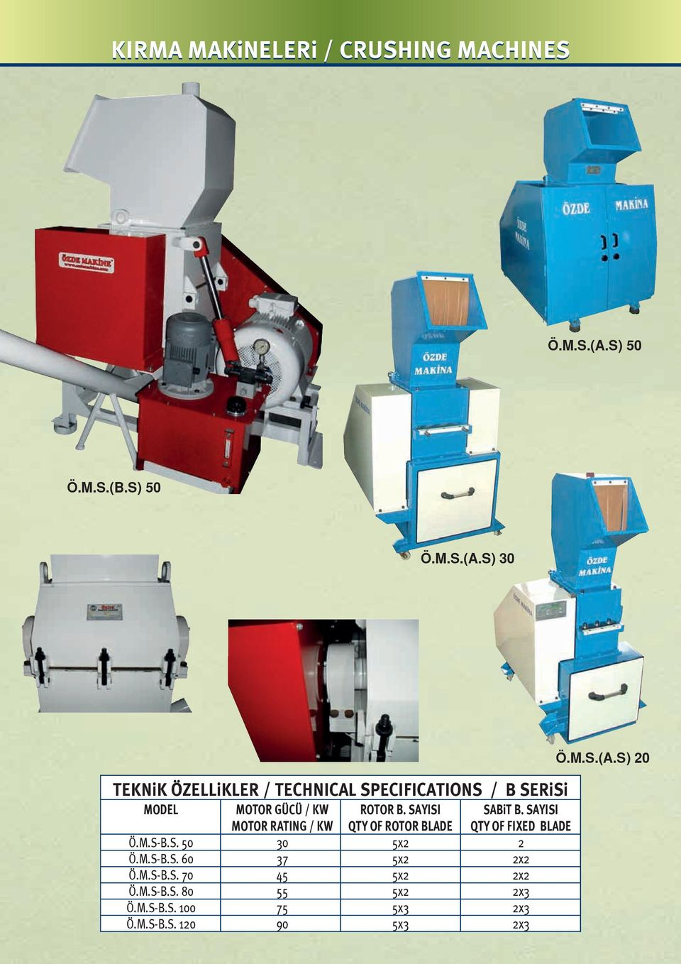 S) 30 TEKNiK ÖZELLiKLER / TECHNICAL SPECIFICATIONS / B SERiSi MODEL MOTOR GÜCÜ / KW MOTOR RATING / KW