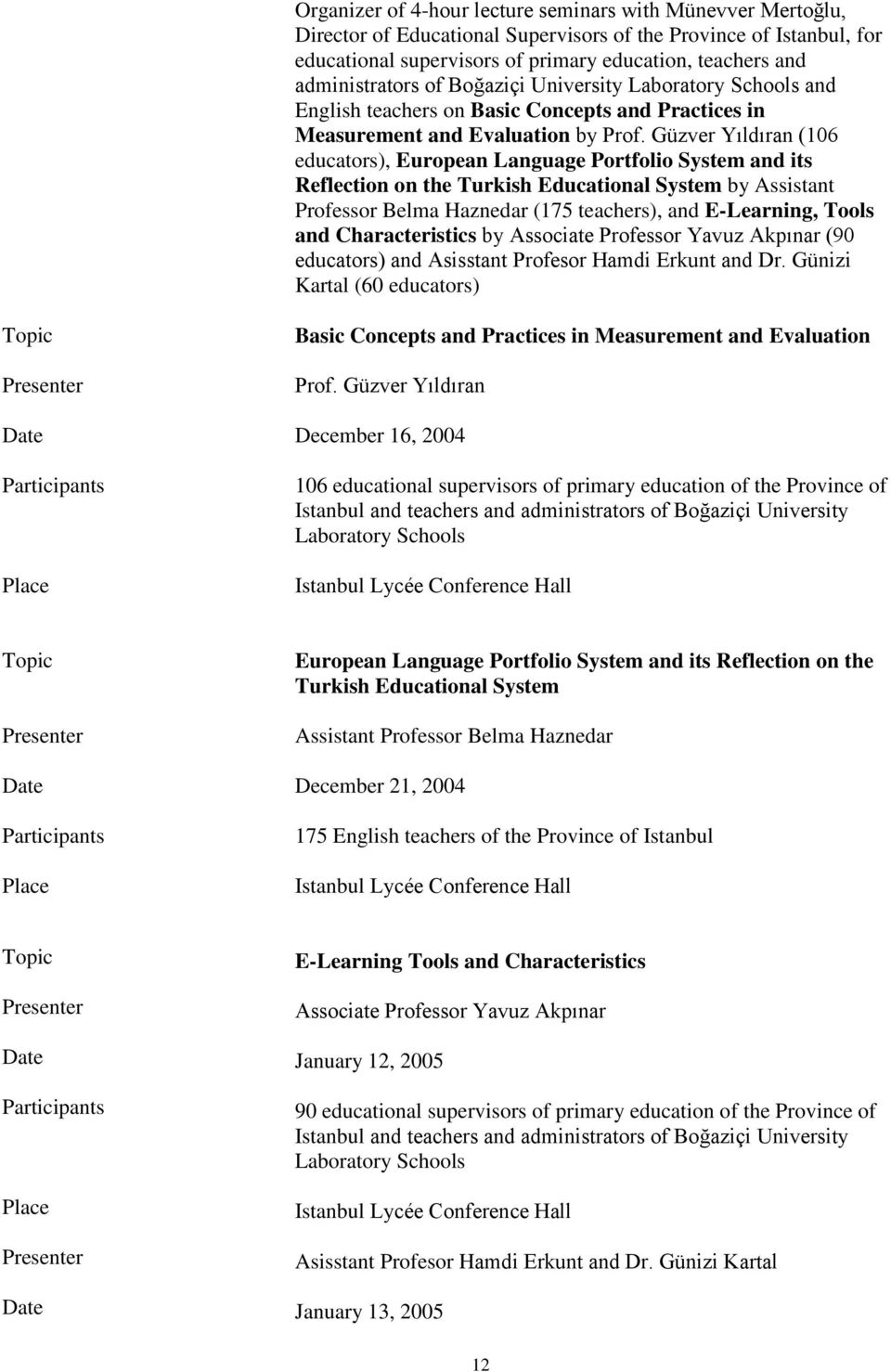 Güzver Yıldıran (106 educators), European Language Portfolio System and its Reflection on the Turkish Educational System by Assistant Professor Belma Haznedar (175 teachers), and E-Learning, Tools
