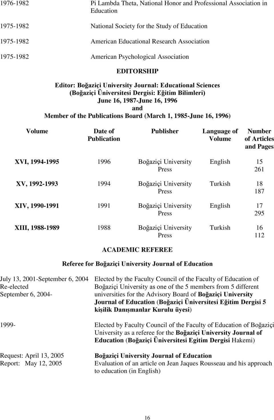 Publications Board (March 1, 1985-June 16, 1996) Volume Date of Publication Publisher Language of Volume Number of Articles and Pages XVI, 1994-1995 1996 Boğaziçi University Press XV, 1992-1993 1994