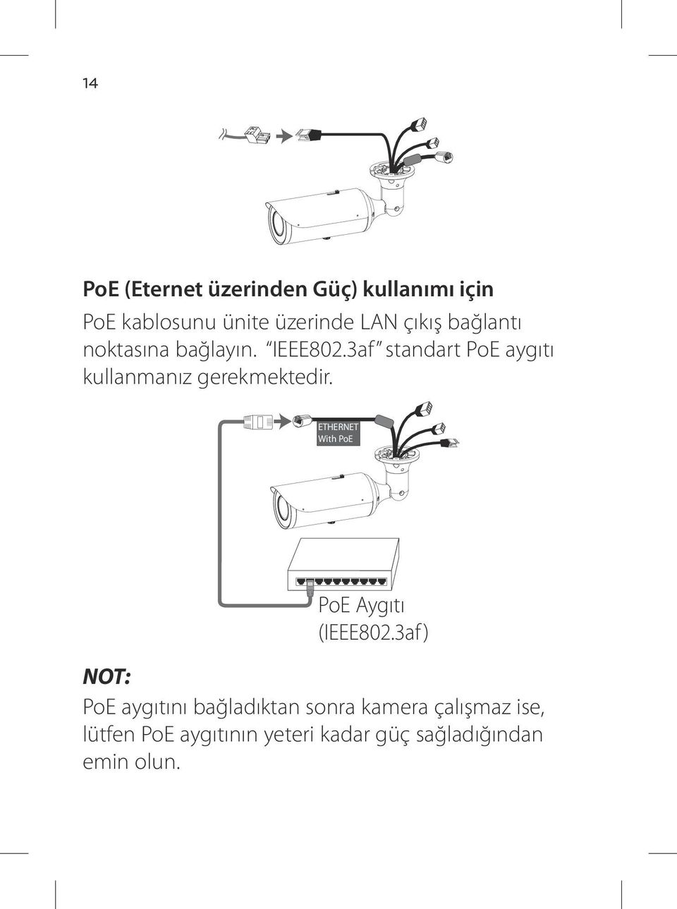 ETHERNET With PoE ETHERNET With PoE PoE Aygıtı (IEEE802.