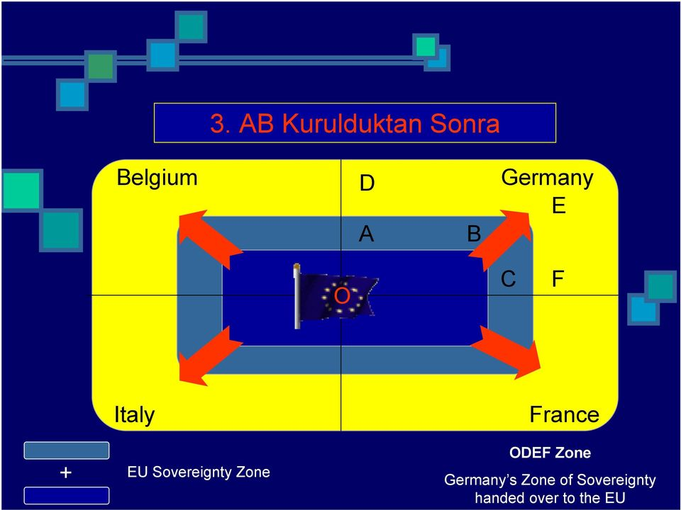 Sovereignty Zone France ODEF Zone