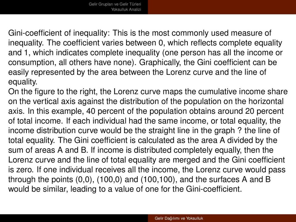 Graphically, the Gini coefficient can be easily represented by the area between the Lorenz curve and the line of equality.