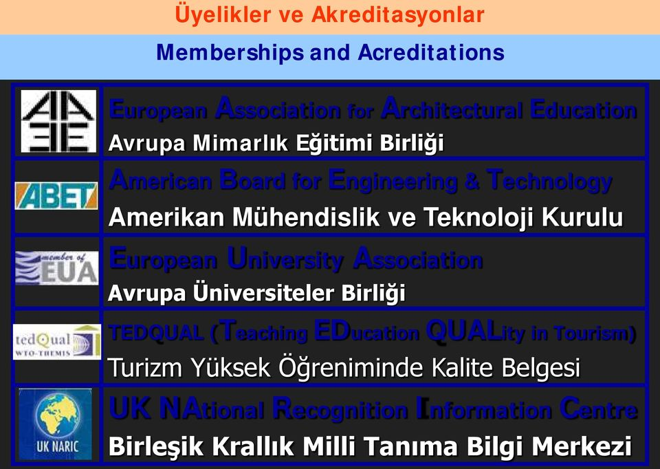European University Association Avrupa Üniversiteler Birliği TEDQUAL (Teaching EDucation QUALity in Tourism) Turizm