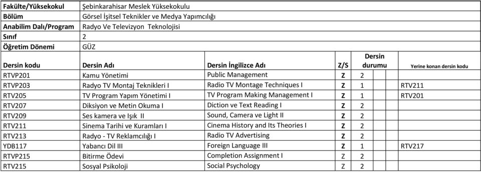 TV Program Making Management I Z 1 RTV201 RTV207 Diksiyon ve Metin Okuma I Diction ve Text Reading I Z 2 RTV209 Ses kamera ve Işık II Sound, Camera ve Light II Z 2 RTV211 Sinema Tarihi ve Kuramları I