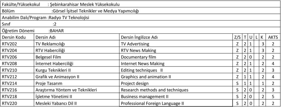 Haberciliği Internet News Making Z 2 1 2 4 RTV210 Kurgu Teknikleri II Editing techniques II Z 2 1 2 3 RTV212 Grafik ve Animasyon II Graphics and animation II Z 1 1 2 4 RTV214 Proje Tasarım Project