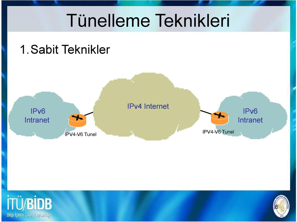 IPv4 Internet IPv6 Intranet