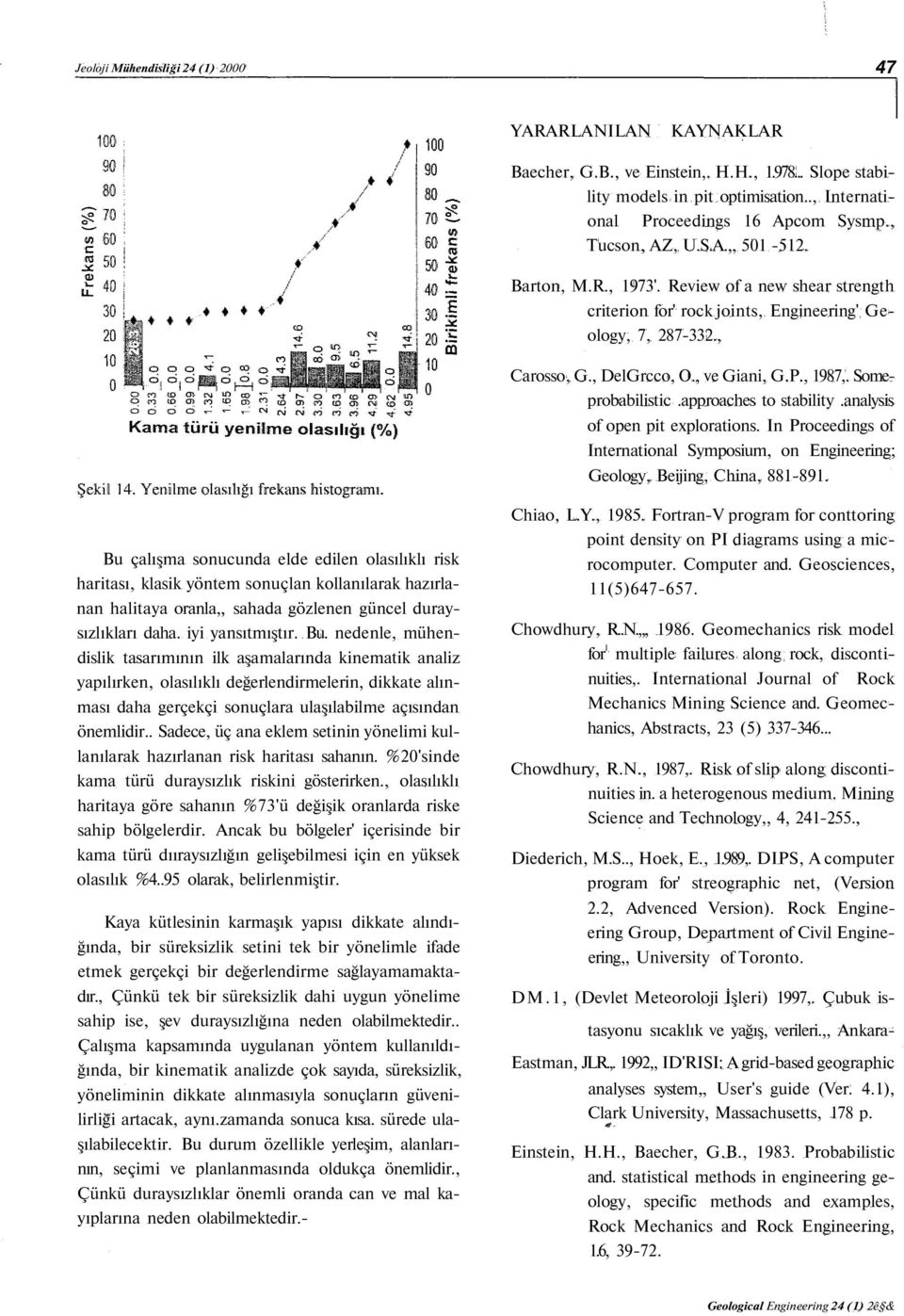 Someprobabilistic.approaches to stability.analysis of open pit explorations. In Proceedings of International Symposium, on Engineering; Geology, Beijing, China, 881-891.