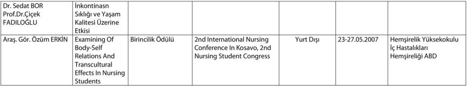 Relations And Transcultural Effects In Nursing Students Birincilik 2nd International