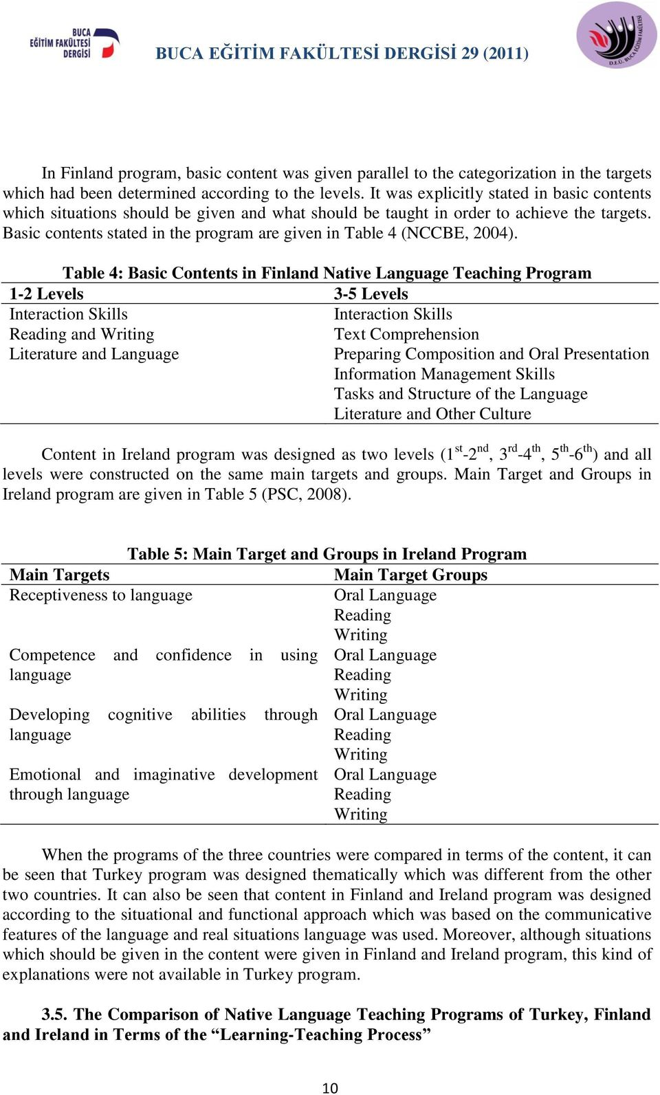 Basic contents stated in the program are given in Table 4 (NCCBE, 2004).
