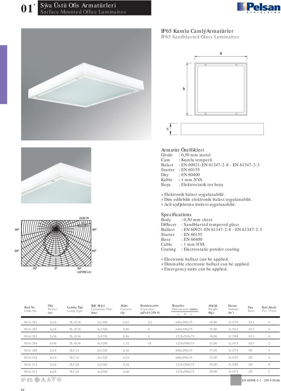 Diffuser : Sandblasted tempered glass Ballast : EN 0-EN 37--8 - EN 37--3 Starter : EN 055 : EN 000 * Electronic ballast can be applied.