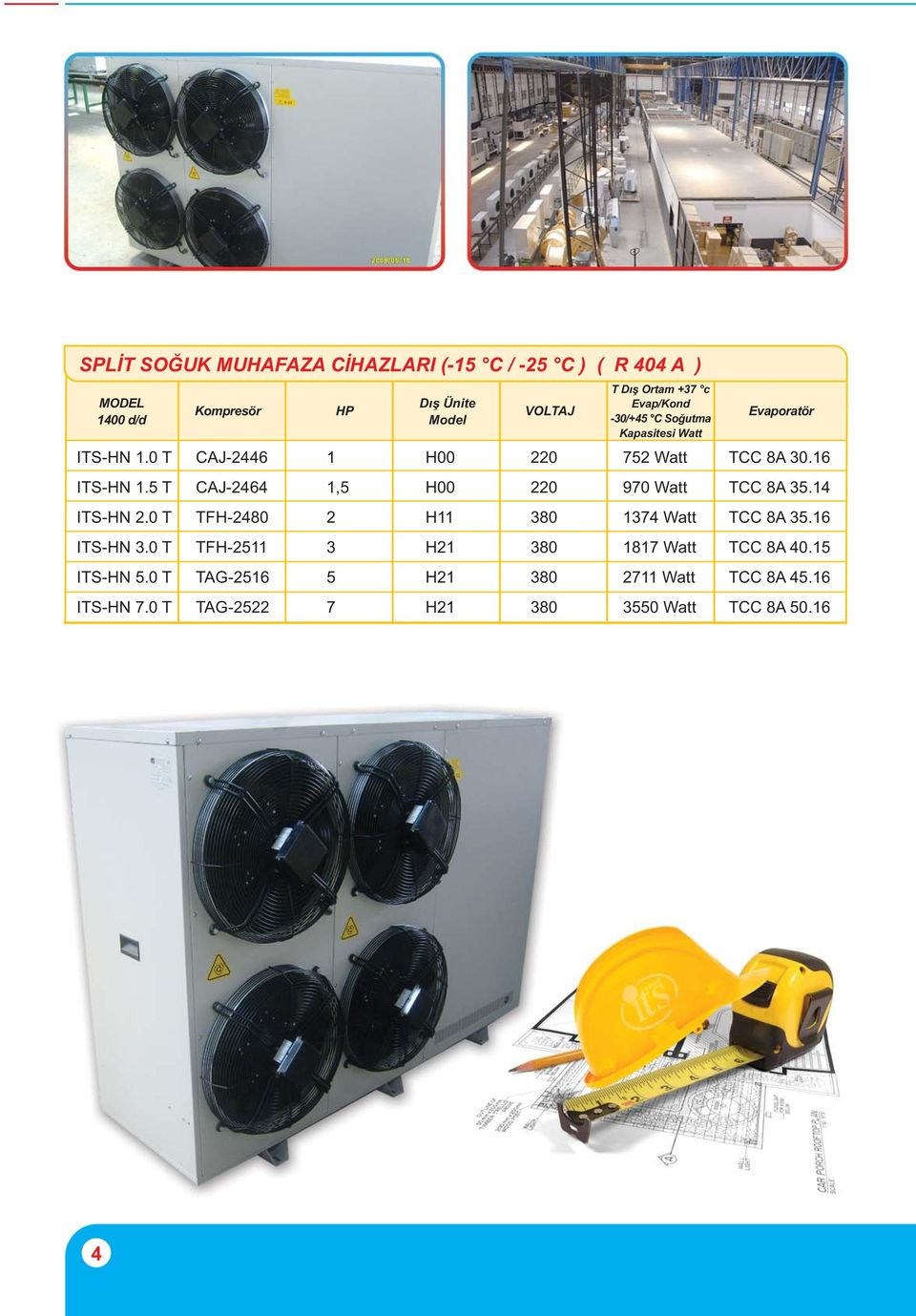 5 T CAJ-2464 1,5 H00 220 970 Watt TCC 8A 35.14 ITS-HN 2.0 T TFH-2480 2 H11 380 1374 Watt TCC 8A 35.16 ITS-HN 3.