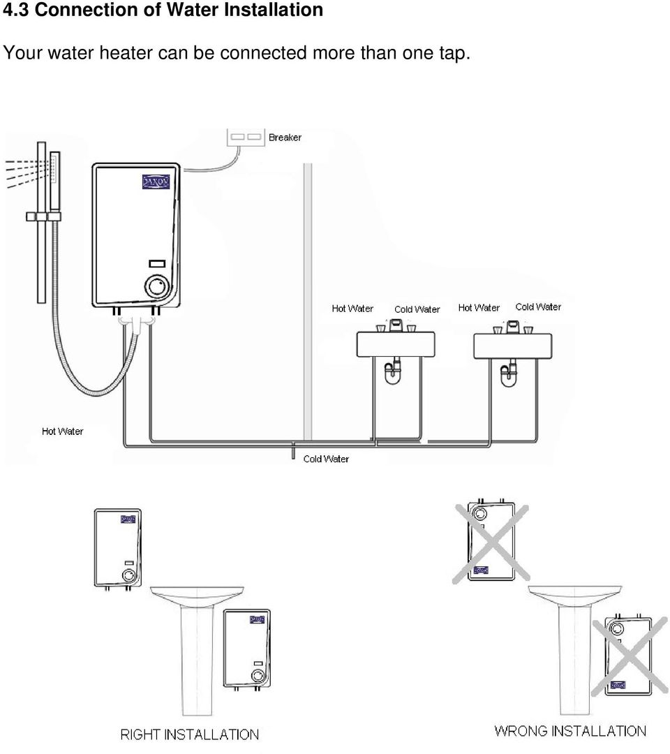 Your water heater can