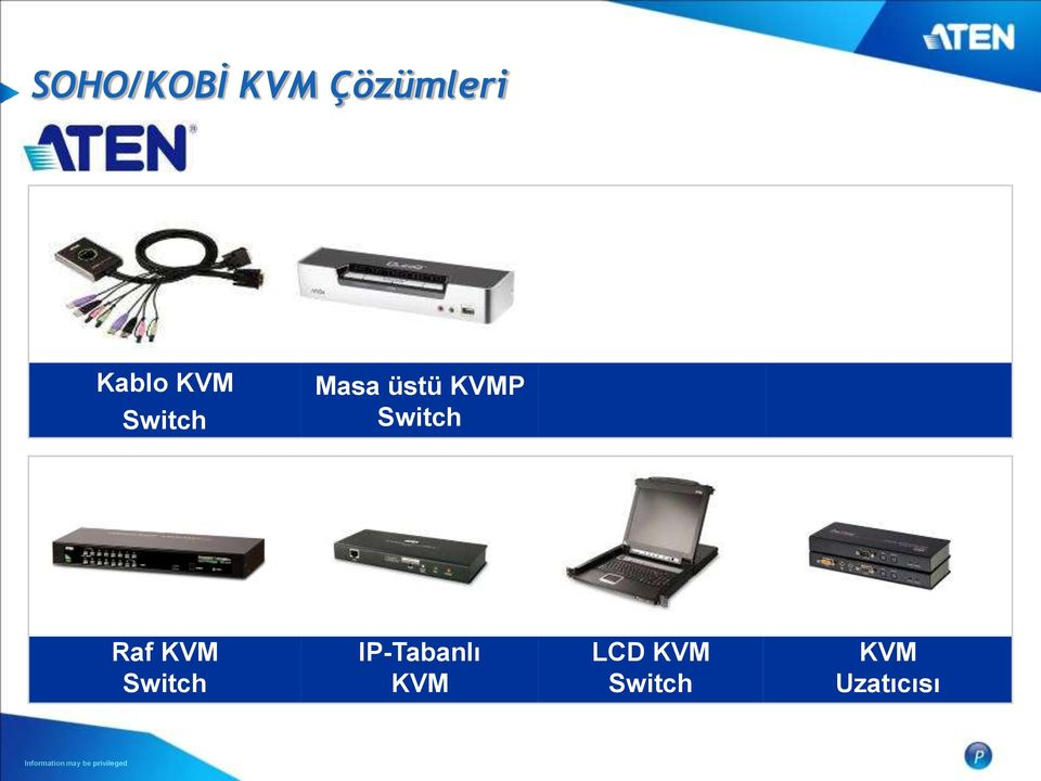 Switch Raf KVM Switch