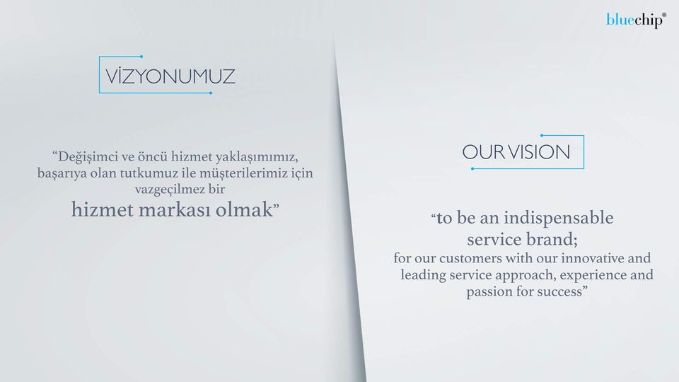 OUR VISION to be an indispensable service brand; for our customers with