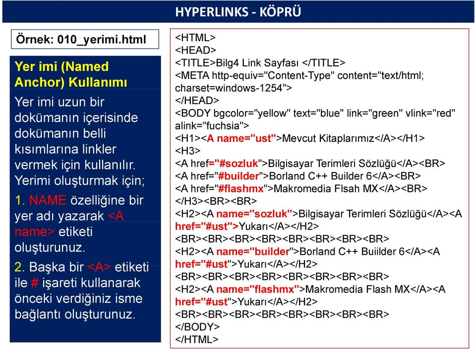 "<HTML> <HEAD> <TITLE>Bilg4 Link Sayfası </TITLE> <META http-equiv=""content-type"" content=""text/html; charset=windows-1254""> </HEAD> <BODY bgcolor=""yellow"" text=""blue"" link=""green"" vlink=""red"""