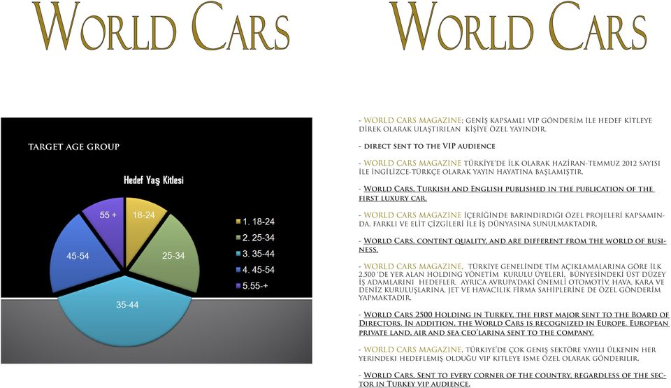 - World Cars, Turkish and English published in the publication of the first luxury car.