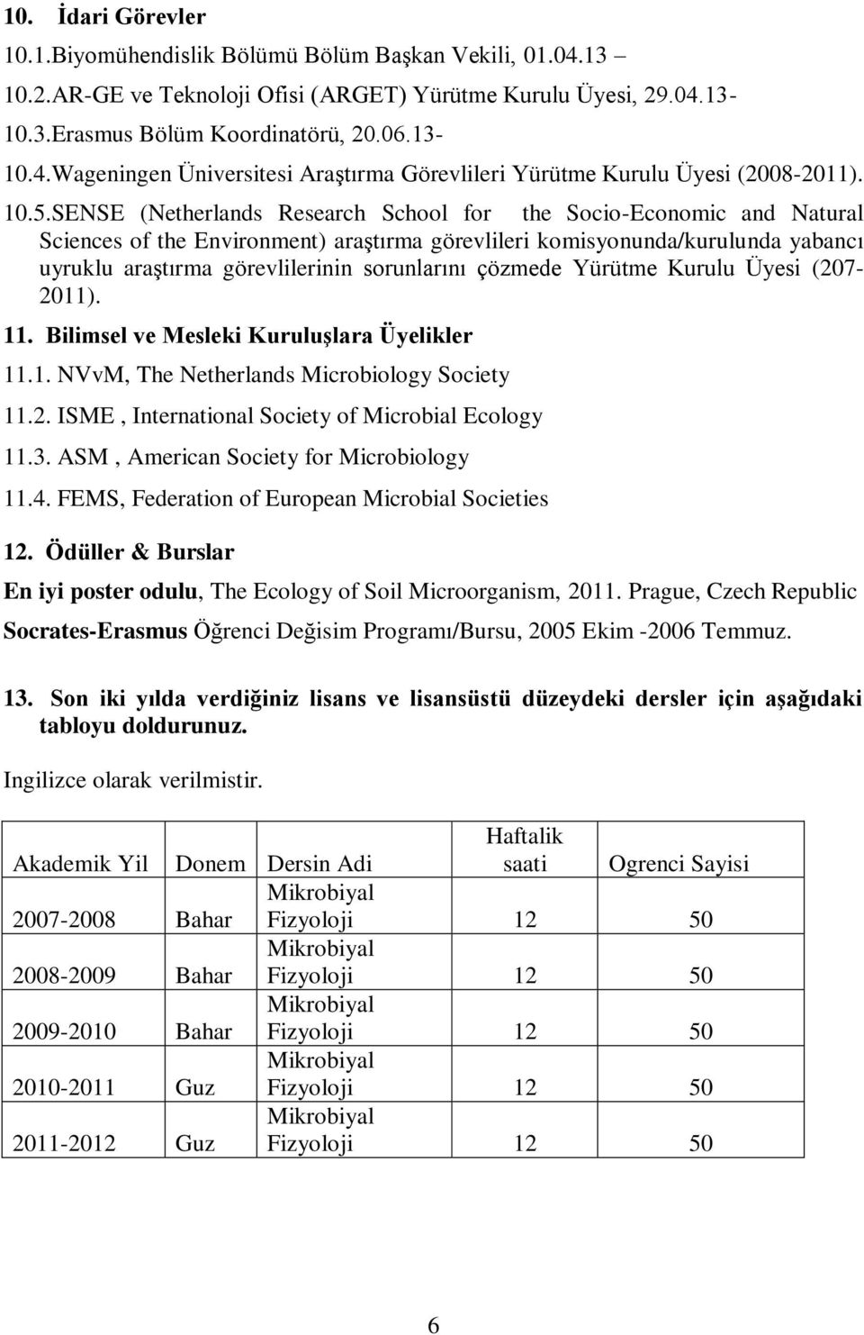sorunlarını çözmede Yürütme Kurulu Üyesi (207-2011). 11. Bilimsel ve Mesleki Kuruluşlara Üyelikler 11.1. NVvM, The Netherlands Microbiology Society 11.2. ISME, International Society of Microbial Ecology 11.