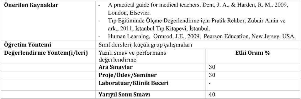 - Human Learning, Ormrod, J.E., 2009, Pearson Education, New Jersey, USA.