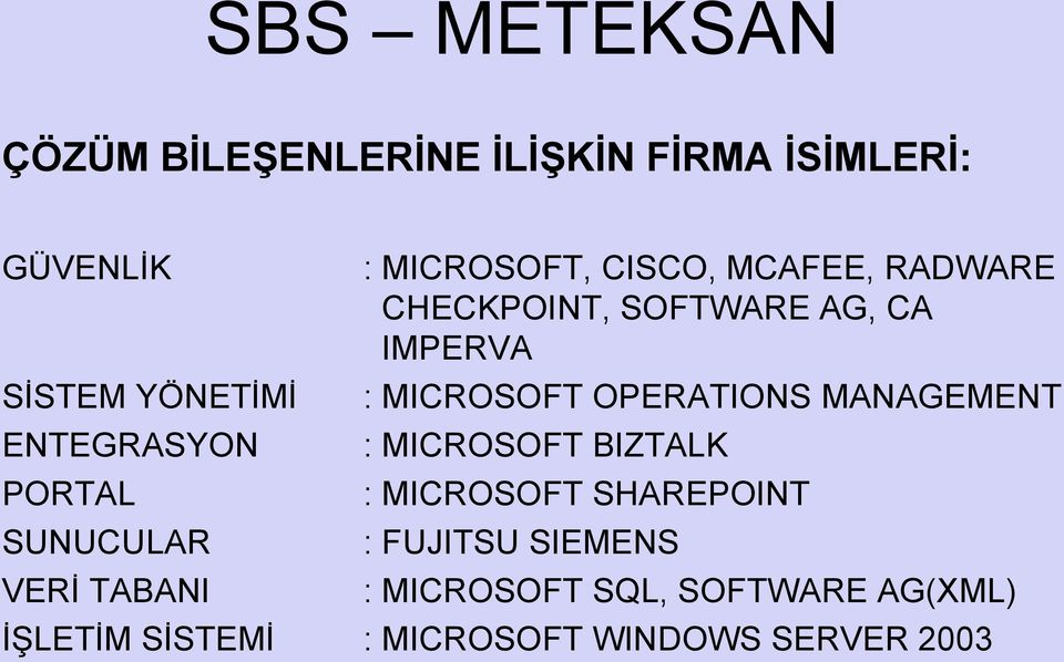SOFTWARE AG, CA IMPERVA : MICROSOFT OPERATIONS MANAGEMENT : MICROSOFT BIZTALK : MICROSOFT