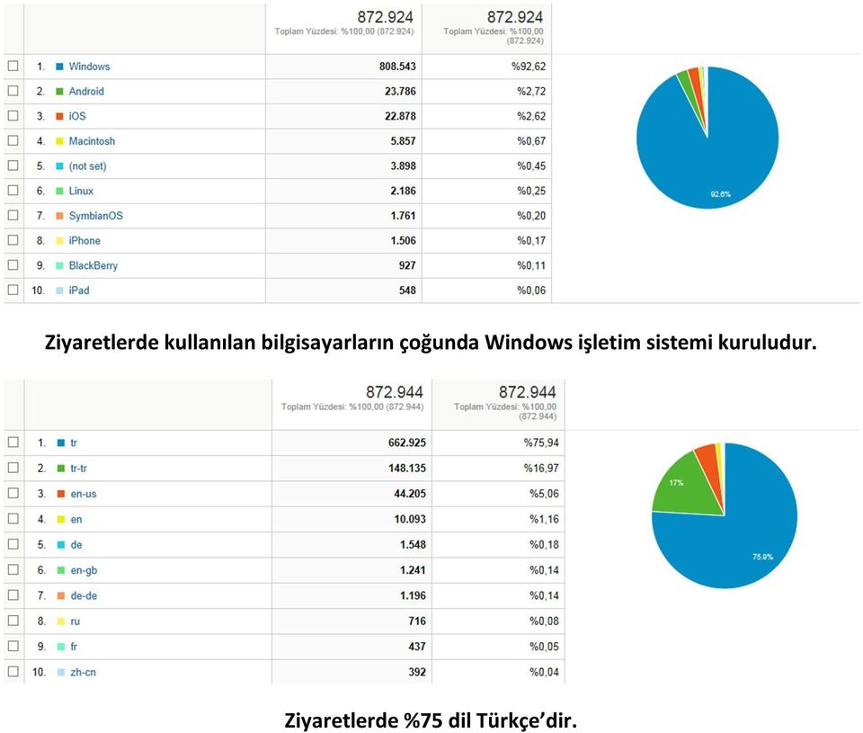 Windows işletim sistemi